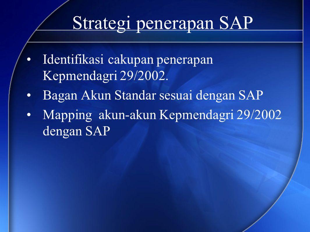 Mapping akun-akun Kepmendagri 29/ 2002 dengan SAP a.Akun LRA b.Akun Neraca c.Akun LAK