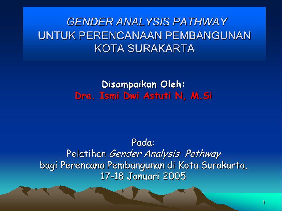 1 GENDER ANALYSIS PATHWAY UNTUK PERENCANAAN PEMBANGUNAN KOTA SURAKARTA Disampaikan Oleh: Dra. Ismi Dwi Astuti N, M.Si Pada: Pelatihan Gender Analysis