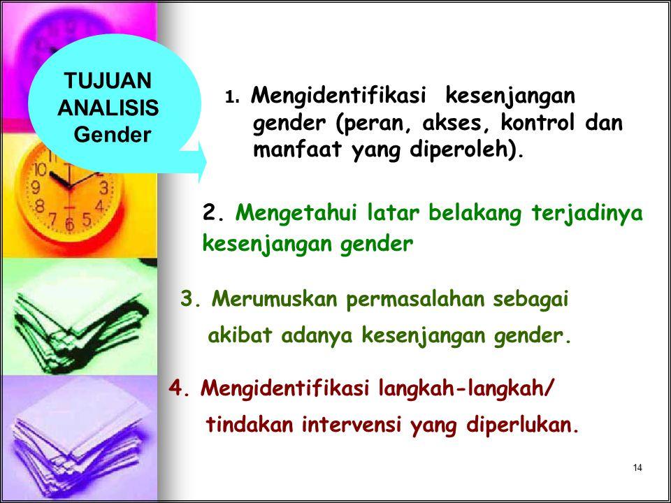 14 TUJUAN ANALISIS Gender 1. Mengidentifikasi kesenjangan gender (peran, akses, kontrol dan manfaat yang diperoleh). 3. Merumuskan permasalahan sebaga