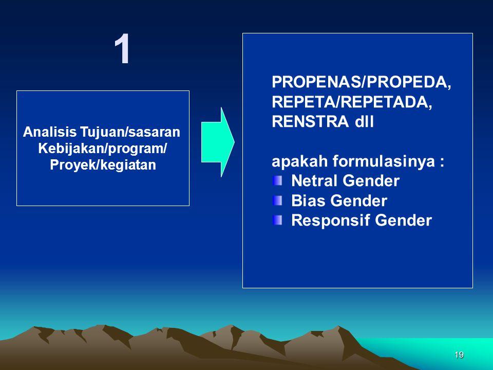 19 Analisis Tujuan/sasaran Kebijakan/program/ Proyek/kegiatan 1 PROPENAS/PROPEDA, REPETA/REPETADA, RENSTRA dll apakah formulasinya : Netral Gender Bia