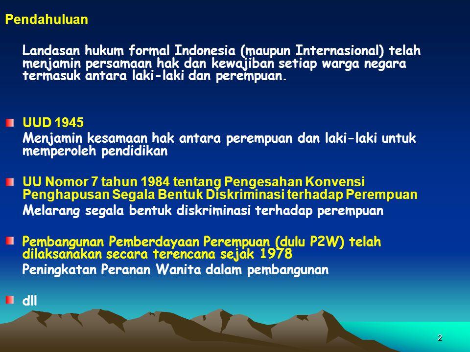 2 Pendahuluan Landasan hukum formal Indonesia (maupun Internasional) telah menjamin persamaan hak dan kewajiban setiap warga negara termasuk antara la