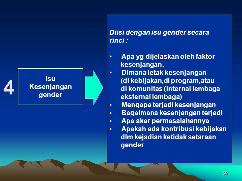 29 Isu Kesenjangan gender 4 Diisi dengan isu gender secara rinci : •Apa yg dijelaskan oleh faktor kesenjangan. •Dimana letak kesenjangan (di kebijakan