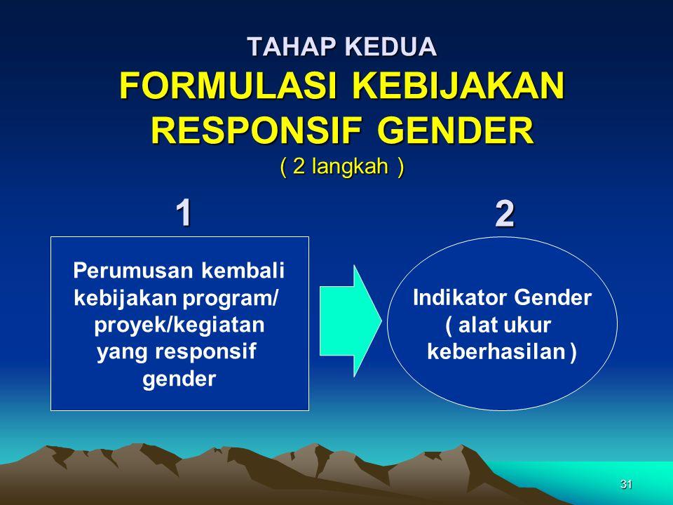 31 TAHAP KEDUA FORMULASI KEBIJAKAN RESPONSIF GENDER ( 2 langkah ) Perumusan kembali kebijakan program/ proyek/kegiatan yang responsif gender Indikator