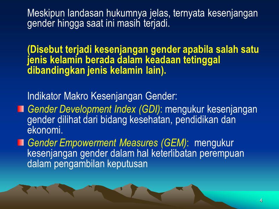 4 Meskipun landasan hukumnya jelas, ternyata kesenjangan gender hingga saat ini masih terjadi. (Disebut terjadi kesenjangan gender apabila salah satu