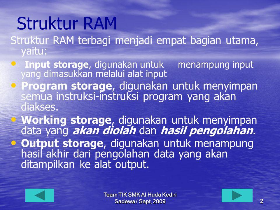 Team TIK SMK Al Huda Kediri Sadewa / Sept, 200923 SODIMM (Small outline Dual In-Line Memory Module) • Small outline Dual In-Line Memory Module.