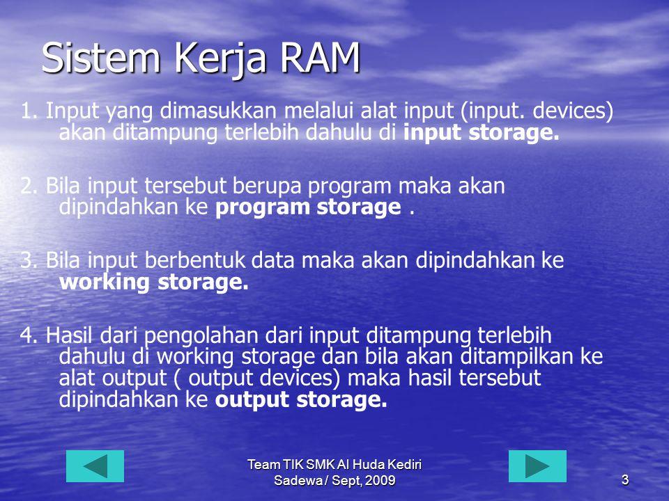 Team TIK SMK Al Huda Kediri Sadewa / Sept, 20093 Sistem Kerja RAM 1.