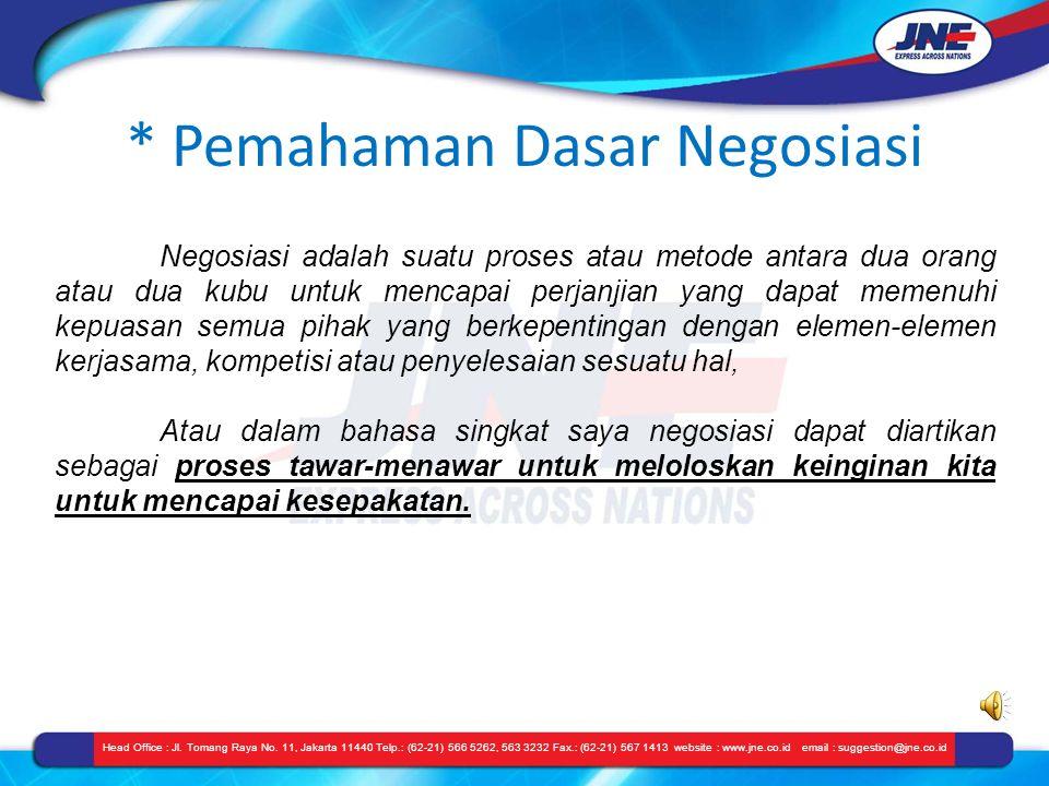* Pemahaman Dasar Negosiasi Head Office : Jl. Tomang Raya No. 11, Jakarta 11440 Telp.: (62-21) 566 5262, 563 3232 Fax.: (62-21) 567 1413 website : www