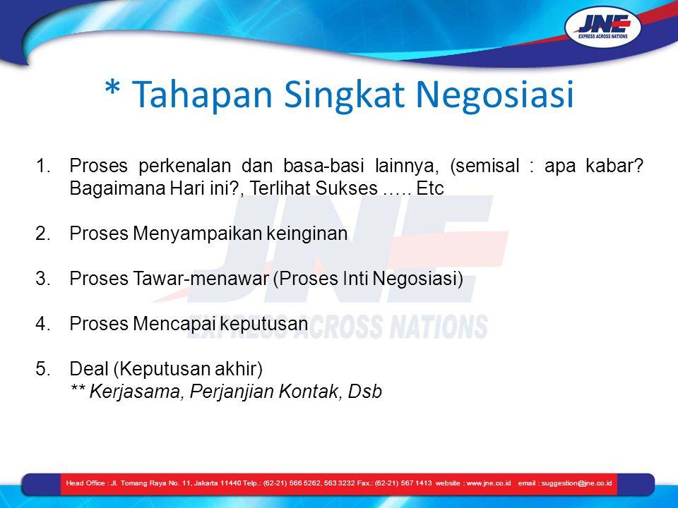 * Tahapan Singkat Negosiasi Head Office : Jl. Tomang Raya No. 11, Jakarta 11440 Telp.: (62-21) 566 5262, 563 3232 Fax.: (62-21) 567 1413 website : www