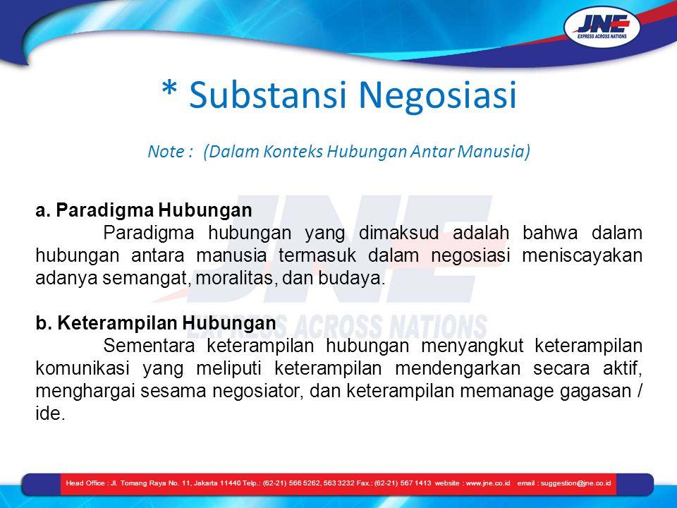 * Substansi Negosiasi Note : (Dalam Konteks Hubungan Antar Manusia) Head Office : Jl. Tomang Raya No. 11, Jakarta 11440 Telp.: (62-21) 566 5262, 563 3