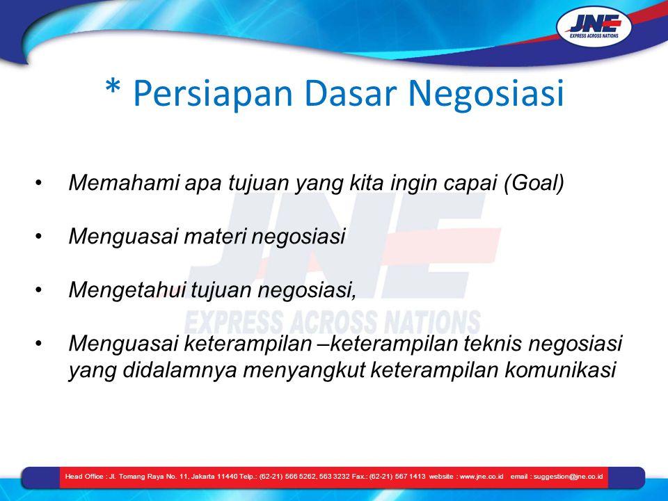 * Tips Negosiasi Head Office : Jl.Tomang Raya No.