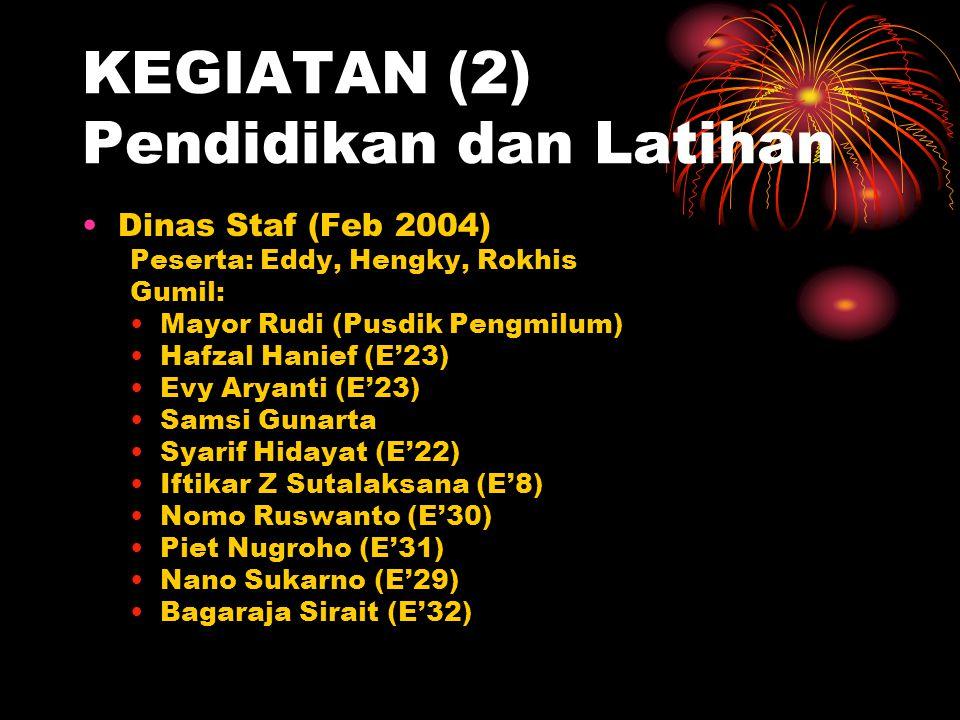 KEGIATAN (2) Pendidikan dan Latihan •Dinas Staf (Feb 2004) Peserta: Eddy, Hengky, Rokhis Gumil: •Mayor Rudi (Pusdik Pengmilum) •Hafzal Hanief (E'23) •Evy Aryanti (E'23) •Samsi Gunarta •Syarif Hidayat (E'22) •Iftikar Z Sutalaksana (E'8) •Nomo Ruswanto (E'30) •Piet Nugroho (E'31) •Nano Sukarno (E'29) •Bagaraja Sirait (E'32)