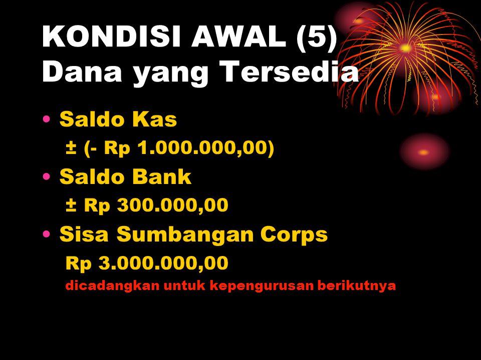 KONDISI AWAL (5) Dana yang Tersedia •Saldo Kas ± (- Rp 1.000.000,00) •Saldo Bank ± Rp 300.000,00 •Sisa Sumbangan Corps Rp 3.000.000,00 dicadangkan untuk kepengurusan berikutnya