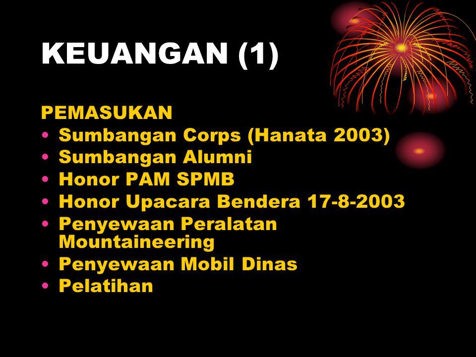 KEUANGAN (1) PEMASUKAN •Sumbangan Corps (Hanata 2003) •Sumbangan Alumni •Honor PAM SPMB •Honor Upacara Bendera 17-8-2003 •Penyewaan Peralatan Mountaineering •Penyewaan Mobil Dinas •Pelatihan