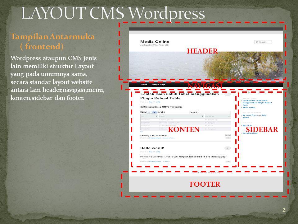 Tampilan Antarmuka ( frontend) Wordpress ataupun CMS jenis lain memiliki struktur Layout yang pada umumnya sama, secara standar layout website antara lain header,navigasi,menu, konten,sidebar dan footer.