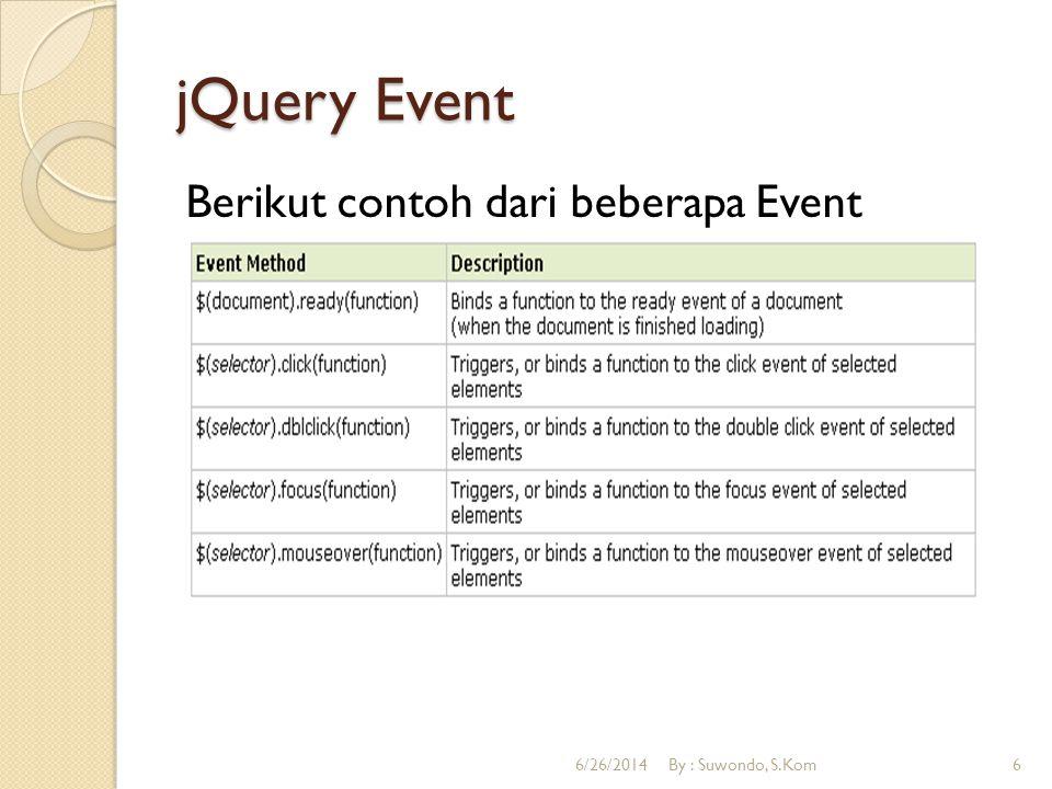 jQuery Event Berikut contoh dari beberapa Event 6/26/2014By : Suwondo, S.Kom6