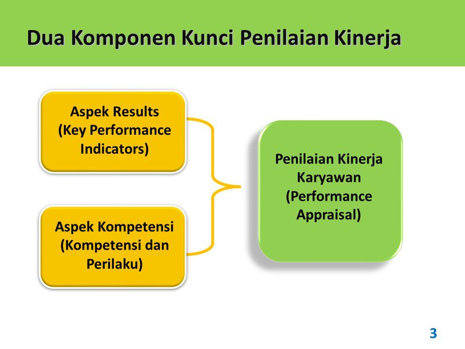 Dua Komponen Kunci Penilaian Kinerja Aspek Results (Key Performance Indicators) Aspek Kompetensi (Kompetensi dan Perilaku) Penilaian Kinerja Karyawan
