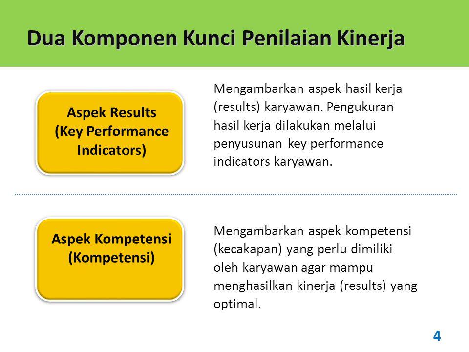 Dua Komponen Kunci Penilaian Kinerja Aspek Results (Key Performance Indicators) Aspek Kompetensi (Kompetensi) Mengambarkan aspek hasil kerja (results)
