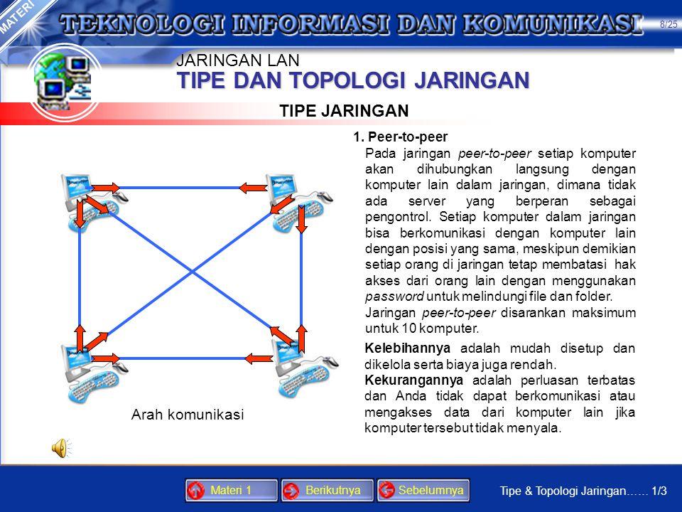 TIPE DAN TOPOLOGI JARINGAN TIPE JARINGAN 1.