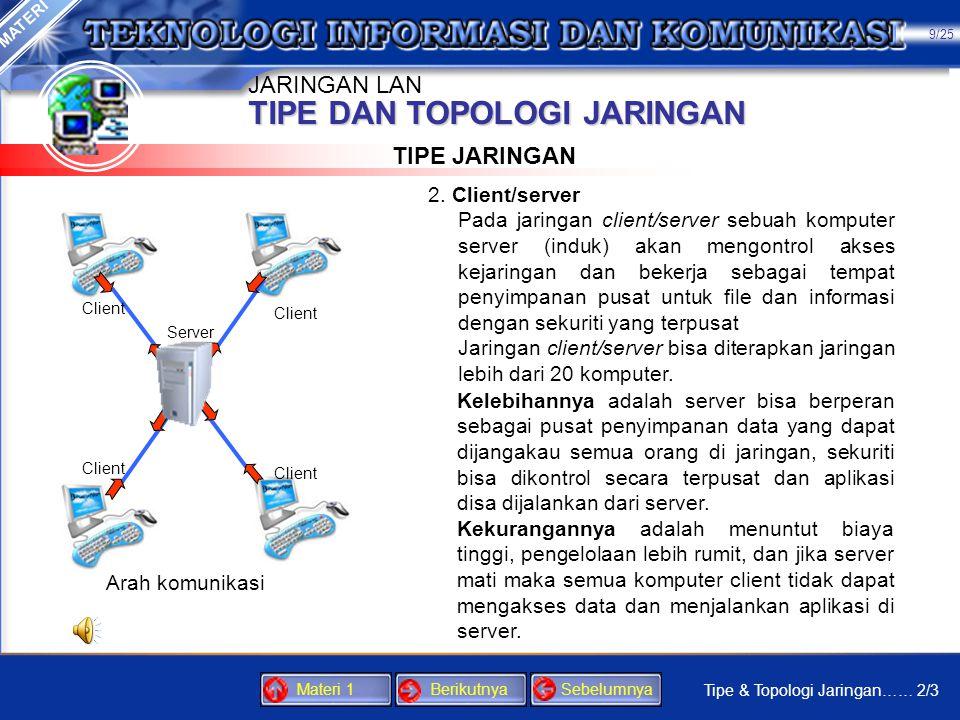 TIPE DAN TOPOLOGI JARINGAN TIPE JARINGAN 2.