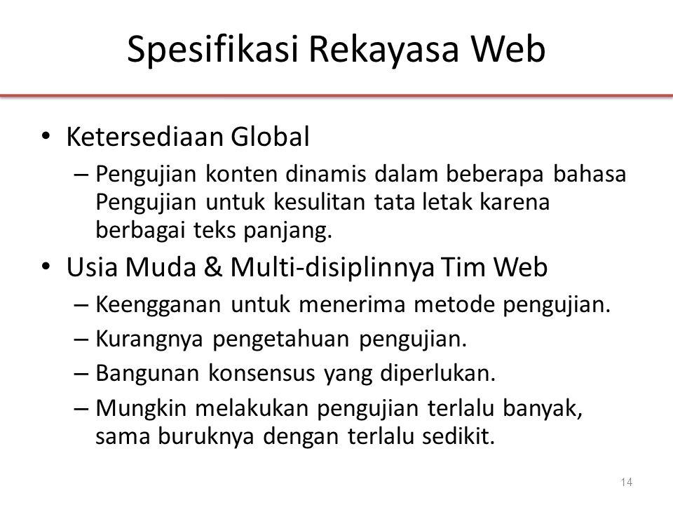 Spesifikasi Rekayasa Web • Ketersediaan Global – Pengujian konten dinamis dalam beberapa bahasa Pengujian untuk kesulitan tata letak karena berbagai t