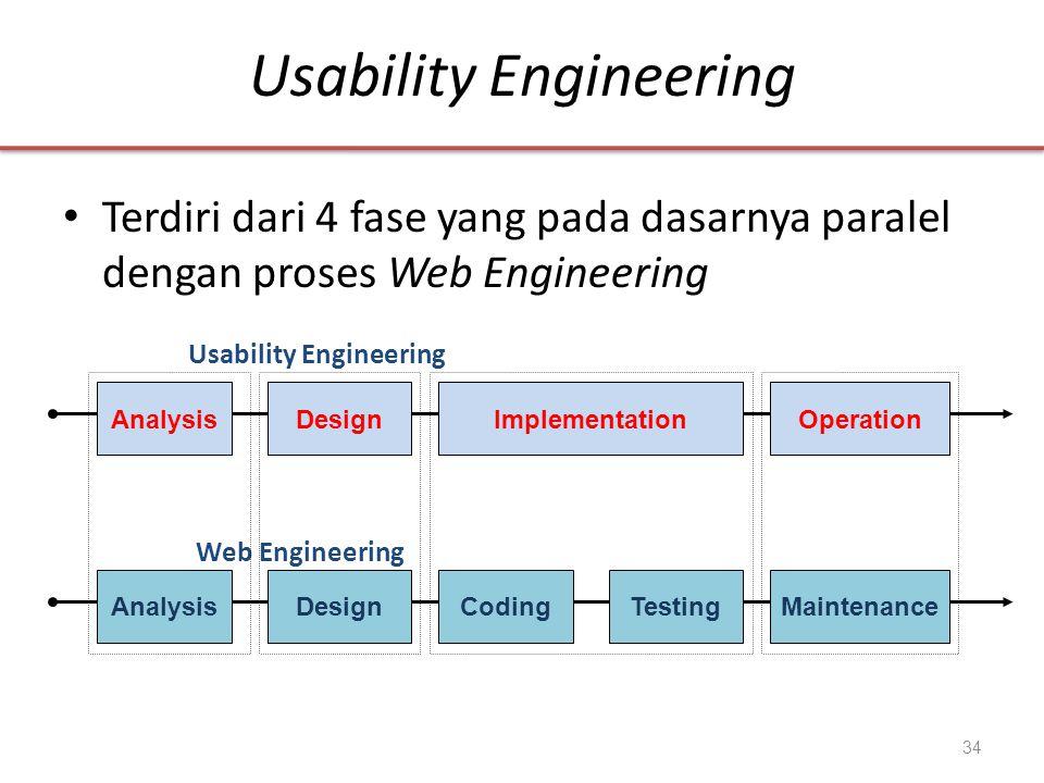 Usability Engineering • Terdiri dari 4 fase yang pada dasarnya paralel dengan proses Web Engineering Usability Engineering Web Engineering AnalysisDes