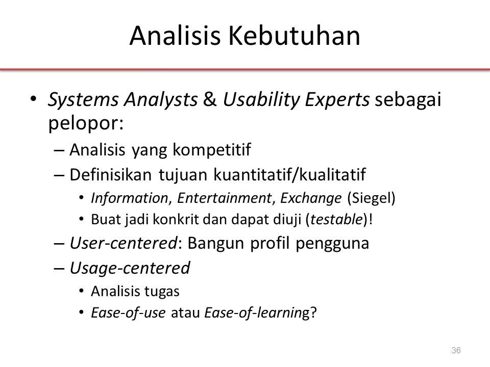 Analisis Kebutuhan • Systems Analysts & Usability Experts sebagai pelopor: – Analisis yang kompetitif – Definisikan tujuan kuantitatif/kualitatif • In