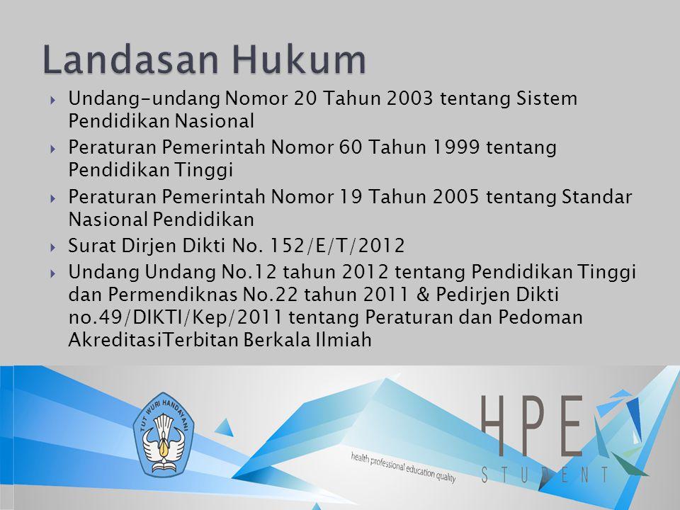  Undang-undang Nomor 20 Tahun 2003 tentang Sistem Pendidikan Nasional  Peraturan Pemerintah Nomor 60 Tahun 1999 tentang Pendidikan Tinggi  Peratura