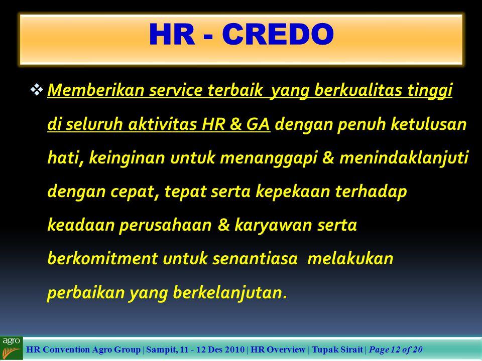 HR - CREDO  Memberikan service terbaik yang berkualitas tinggi di seluruh aktivitas HR & GA dengan penuh ketulusan hati, keinginan untuk menanggapi &