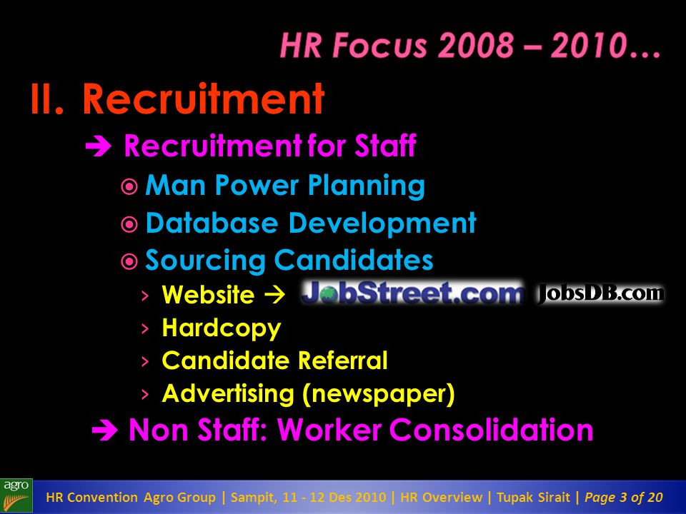II. Recruitment  Recruitment for Staff MMan Power Planning DDatabase Development SSourcing Candidates ›W›Website  ›H›Hardcopy ›C›Candidate Ref
