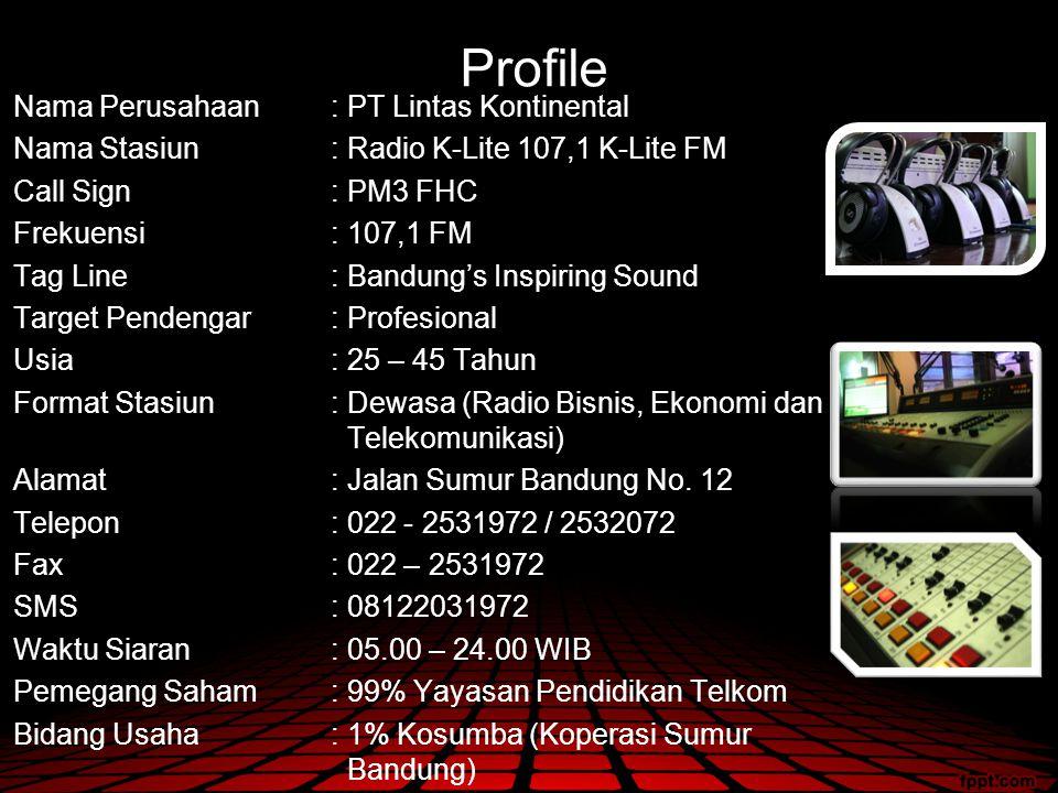 Profile Nama Perusahaan: PT Lintas Kontinental Nama Stasiun: Radio K-Lite 107,1 K-Lite FM Call Sign: PM3 FHC Frekuensi: 107,1 FM Tag Line: Bandung's I