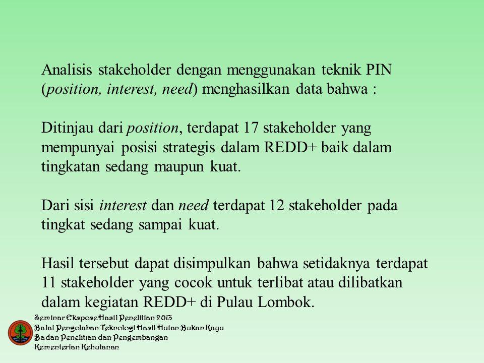 Analisis stakeholder dengan menggunakan teknik PIN (position, interest, need) menghasilkan data bahwa : Ditinjau dari position, terdapat 17 stakeholder yang mempunyai posisi strategis dalam REDD+ baik dalam tingkatan sedang maupun kuat.