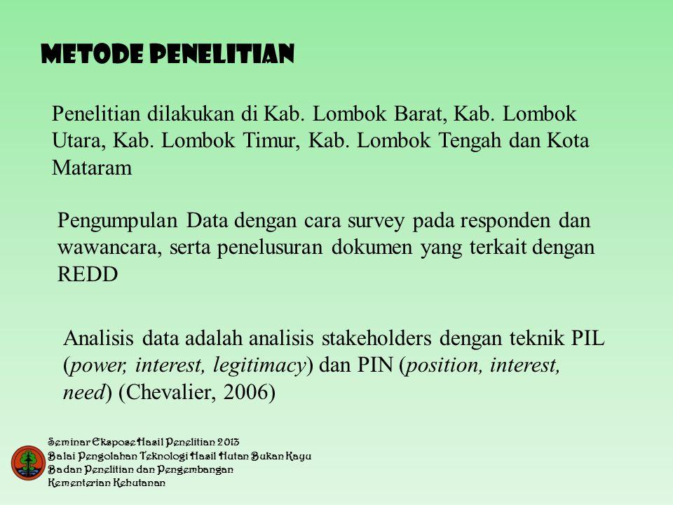 Metode penelitian Penelitian dilakukan di Kab.Lombok Barat, Kab.