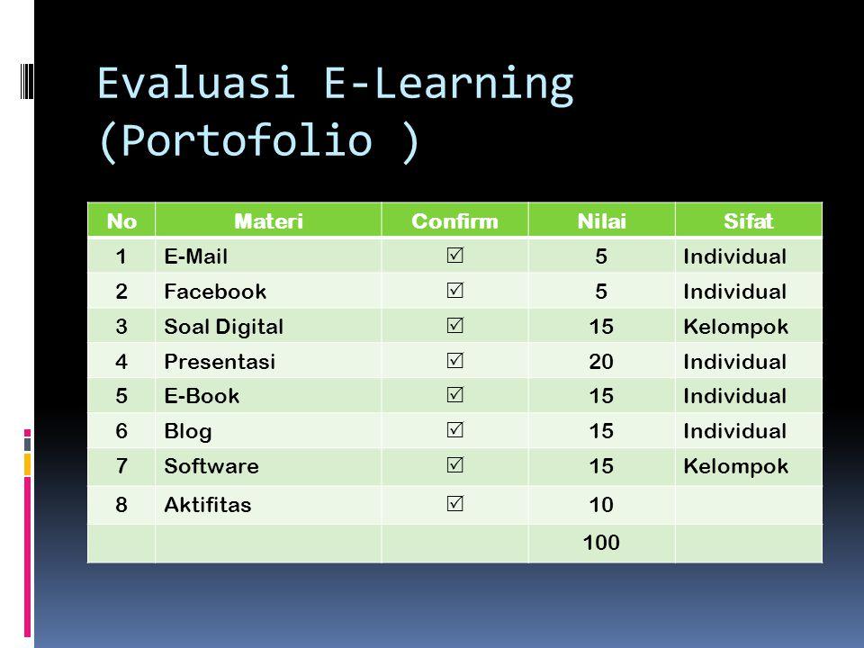 Evaluasi E-Learning (Portofolio ) NoMateriConfirmNilaiSifat 1E-Mail  5Individual 2Facebook  5Individual 3Soal Digital  15Kelompok 4Presentasi  20I
