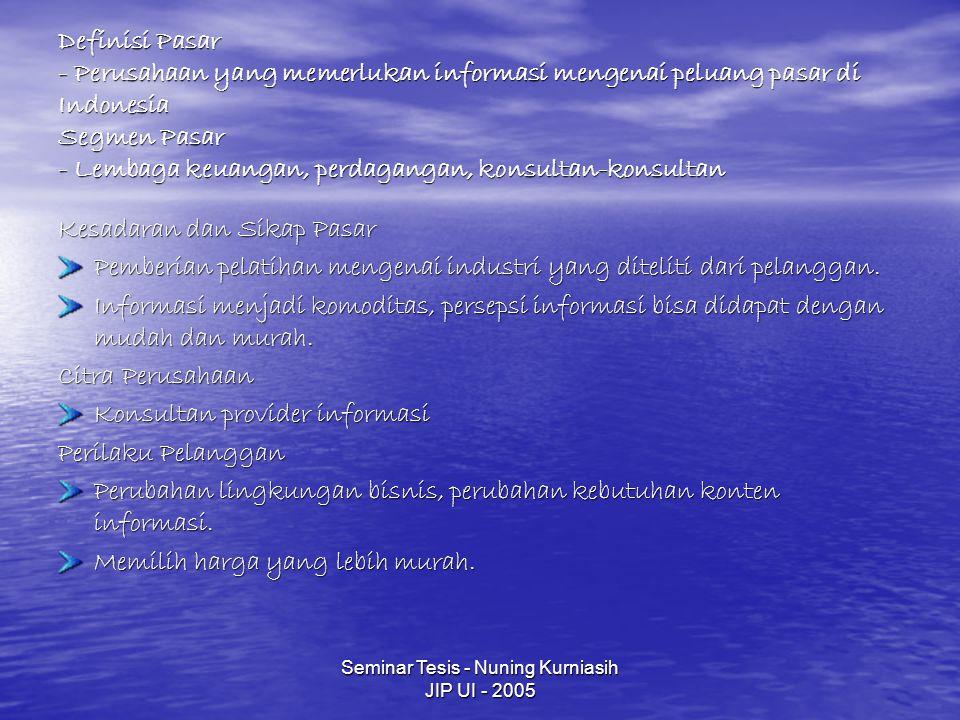 Seminar Tesis - Nuning Kurniasih JIP UI - 2005 Definisi Pasar - Perusahaan yang memerlukan informasi mengenai peluang pasar di Indonesia Segmen Pasar