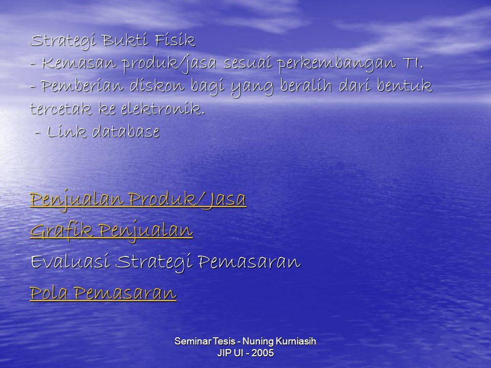 Seminar Tesis - Nuning Kurniasih JIP UI - 2005 Strategi Bukti Fisik - Kemasan produk/jasa sesuai perkembangan TI. - Pemberian diskon bagi yang beralih