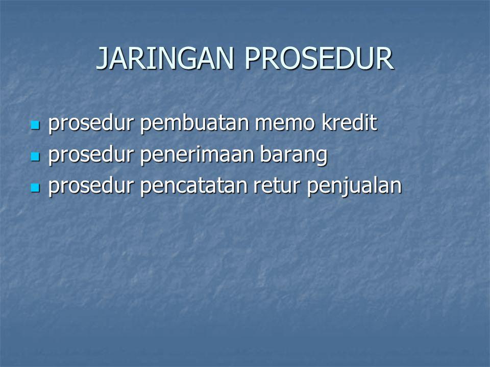 JARINGAN PROSEDUR  prosedur pembuatan memo kredit  prosedur penerimaan barang  prosedur pencatatan retur penjualan