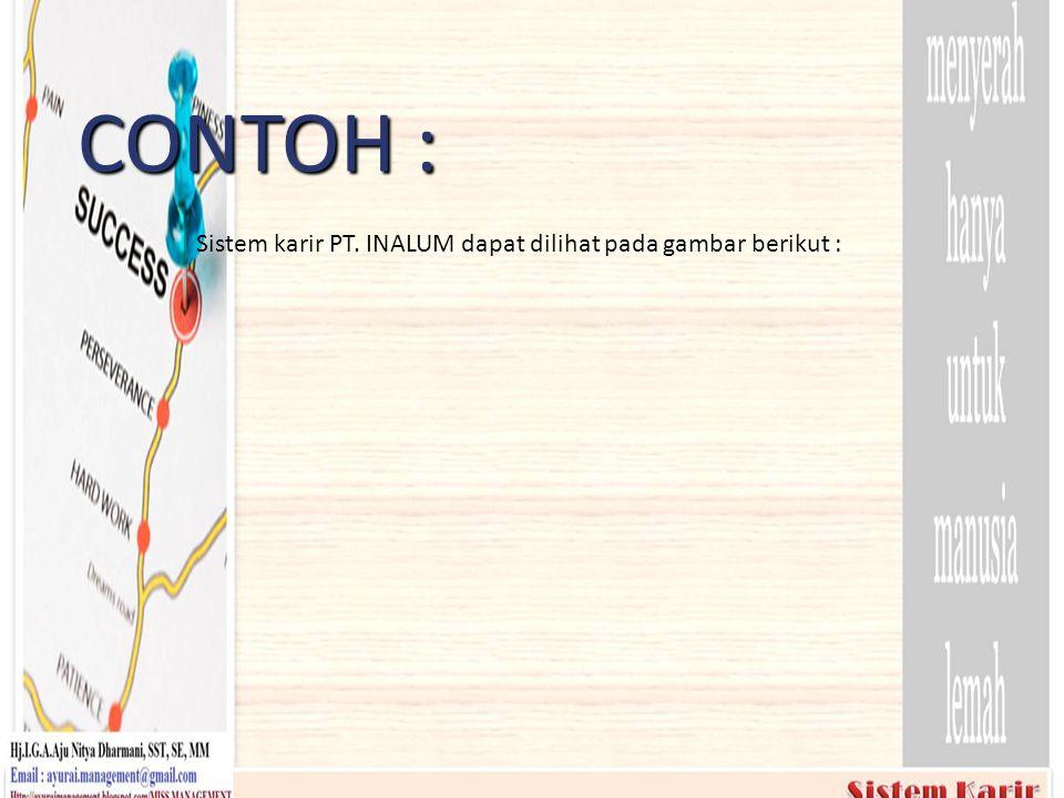 CONTOH : Sistem karir PT. INALUM dapat dilihat pada gambar berikut :