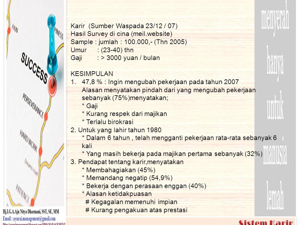 Karir (Sumber Waspada 23/12 / 07) Hasil Survey di cina (meil.website) Sample : jumlah : 100.000,- (Thn 2005) Umur: (23-40) thn Gaji: > 3000 yuan / bul