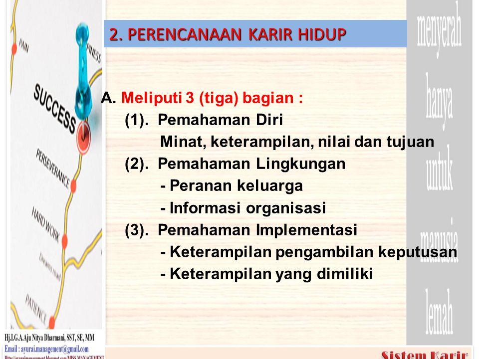 A. Meliputi 3 (tiga) bagian : (1). Pemahaman Diri Minat, keterampilan, nilai dan tujuan (2). Pemahaman Lingkungan - Peranan keluarga - Informasi organ