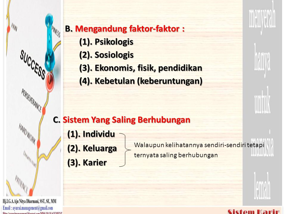 B. Mengandung faktor-faktor : (1). Psikologis (2). Sosiologis (3). Ekonomis, fisik, pendidikan (4). Kebetulan (keberuntungan) C. Sistem Yang Saling Be
