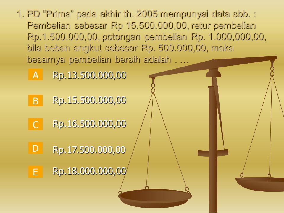 Rp.13.500.000,00 1.PD Prima pada akhir th.2005 mempunyai data sbb.