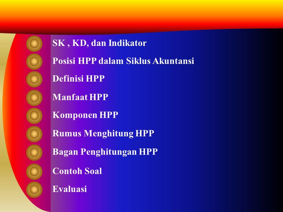 SK, KD, dan Indikator Manfaat HPP Komponen HPP Rumus Menghitung HPP Contoh Soal Evaluasi Definisi HPP Bagan Penghitungan HPP Posisi HPP dalam Siklus Akuntansi