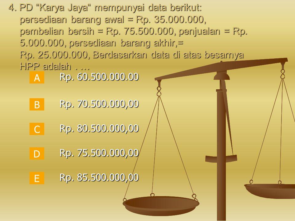 4.PD Karya Jaya mempunyai data berikut: persediaan barang awal = Rp.