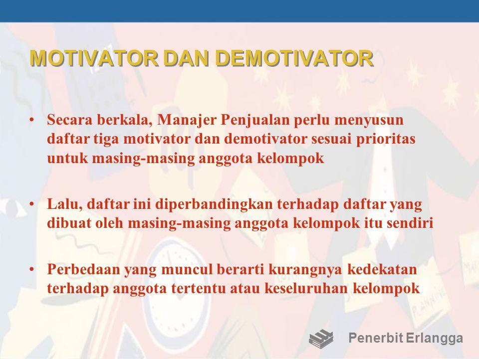 MOTIVATOR DAN DEMOTIVATOR •Secara berkala, Manajer Penjualan perlu menyusun daftar tiga motivator dan demotivator sesuai prioritas untuk masing-masing