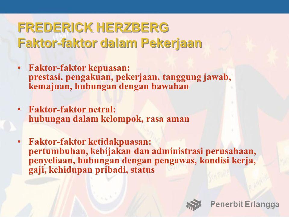 FREDERICK HERZBERG Faktor-faktor dalam Pekerjaan •Faktor-faktor kepuasan: prestasi, pengakuan, pekerjaan, tanggung jawab, kemajuan, hubungan dengan ba