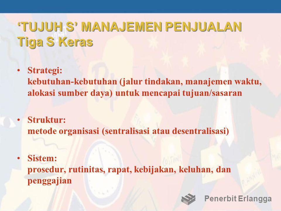 'TUJUH S' MANAJEMEN PENJUALAN Tiga S Keras •Strategi: kebutuhan-kebutuhan (jalur tindakan, manajemen waktu, alokasi sumber daya) untuk mencapai tujuan