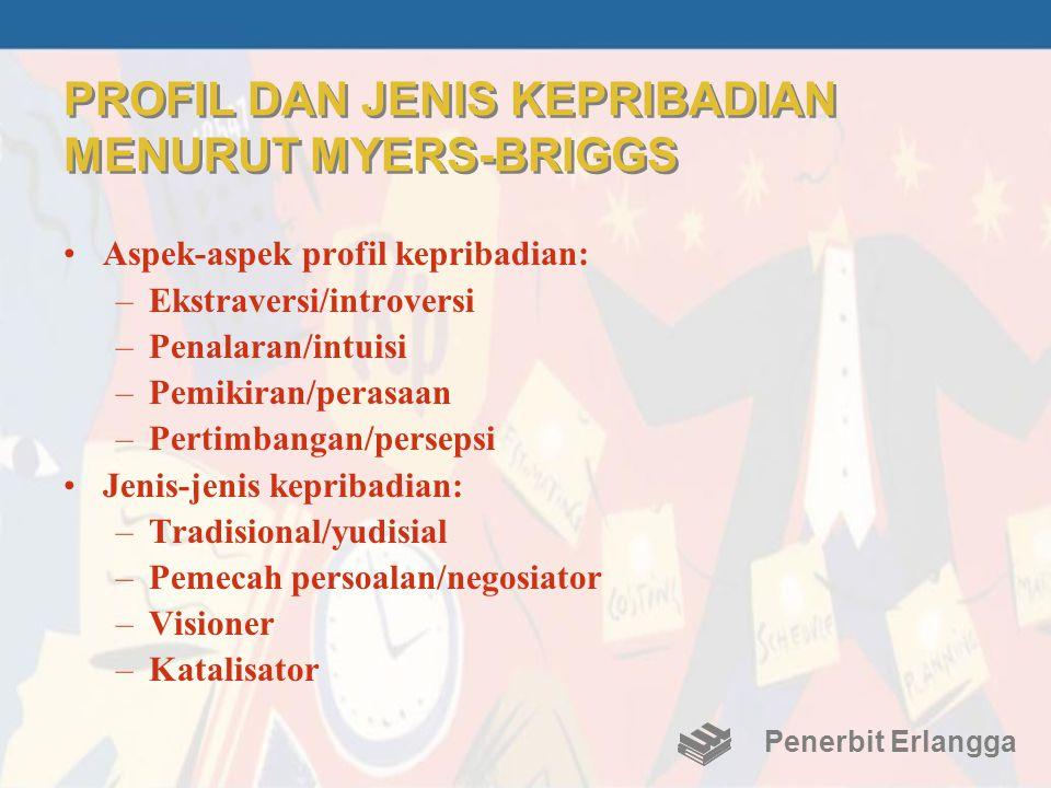 PROFIL DAN JENIS KEPRIBADIAN MENURUT MYERS-BRIGGS •Aspek-aspek profil kepribadian: –Ekstraversi/introversi –Penalaran/intuisi –Pemikiran/perasaan –Per