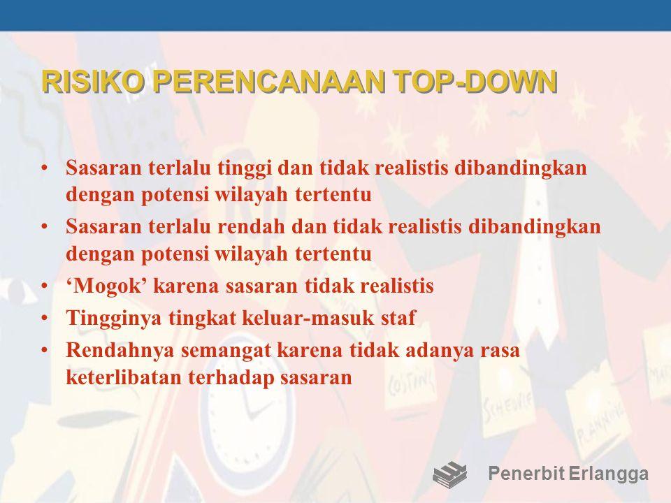 RISIKO PERENCANAAN TOP-DOWN •Sasaran terlalu tinggi dan tidak realistis dibandingkan dengan potensi wilayah tertentu •Sasaran terlalu rendah dan tidak