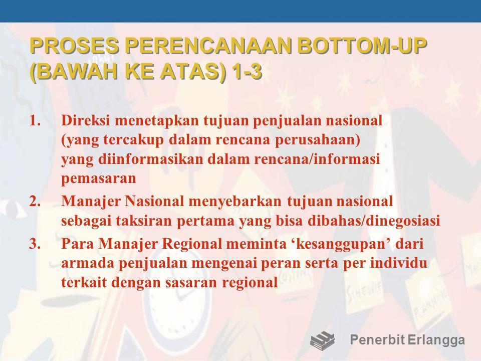 PROSES PERENCANAAN BOTTOM-UP (BAWAH KE ATAS) 1-3 1.Direksi menetapkan tujuan penjualan nasional (yang tercakup dalam rencana perusahaan) yang diinform