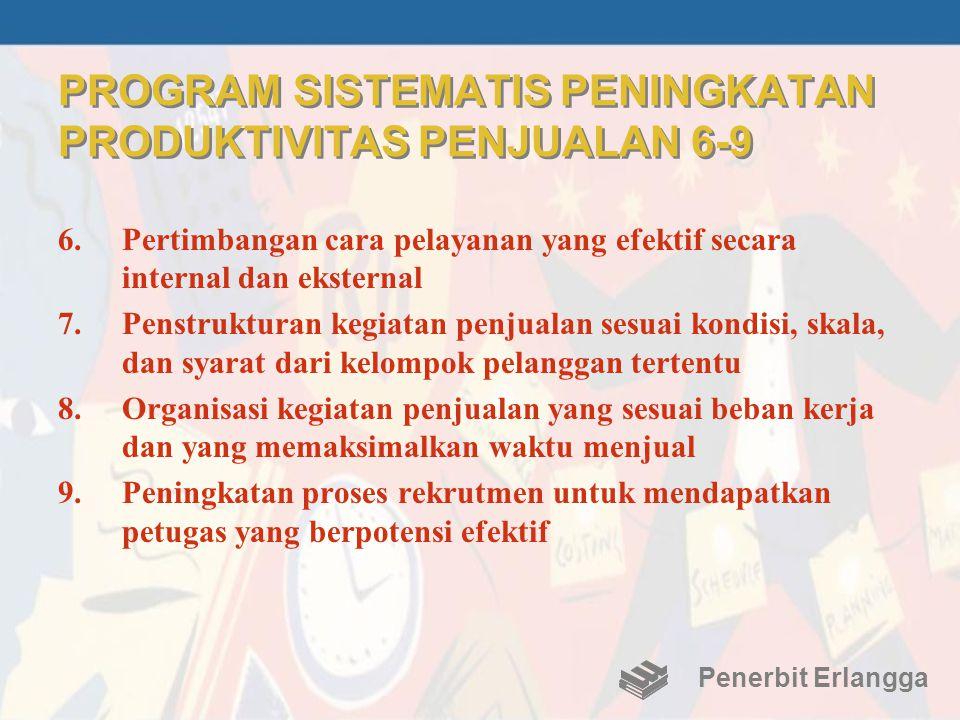 PROGRAM SISTEMATIS PENINGKATAN PRODUKTIVITAS PENJUALAN 6-9 6.Pertimbangan cara pelayanan yang efektif secara internal dan eksternal 7.Penstrukturan ke